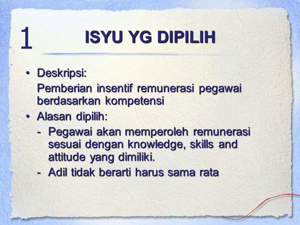 1 ISYU YG DIPILIH Deskripsi: