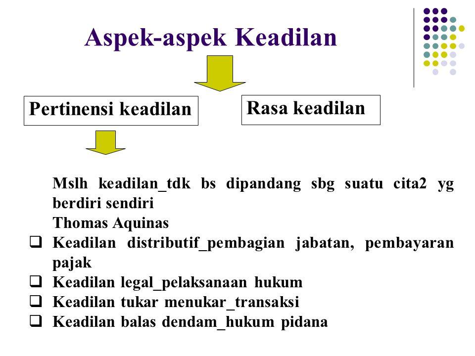 Aspek-aspek Keadilan Pertinensi keadilan Rasa keadilan