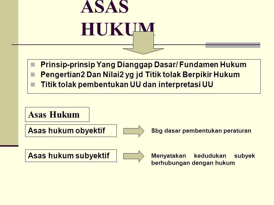 ASAS HUKUM Prinsip-prinsip Yang Dianggap Dasar/ Fundamen Hukum. Pengertian2 Dan Nilai2 yg jd Titik tolak Berpikir Hukum.