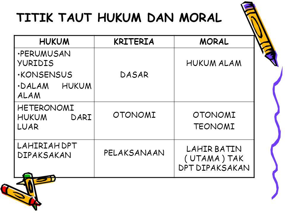 TITIK TAUT HUKUM DAN MORAL
