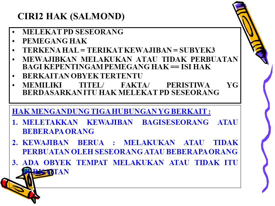 CIRI2 HAK (SALMOND) MELEKAT PD SESEORANG PEMEGANG HAK