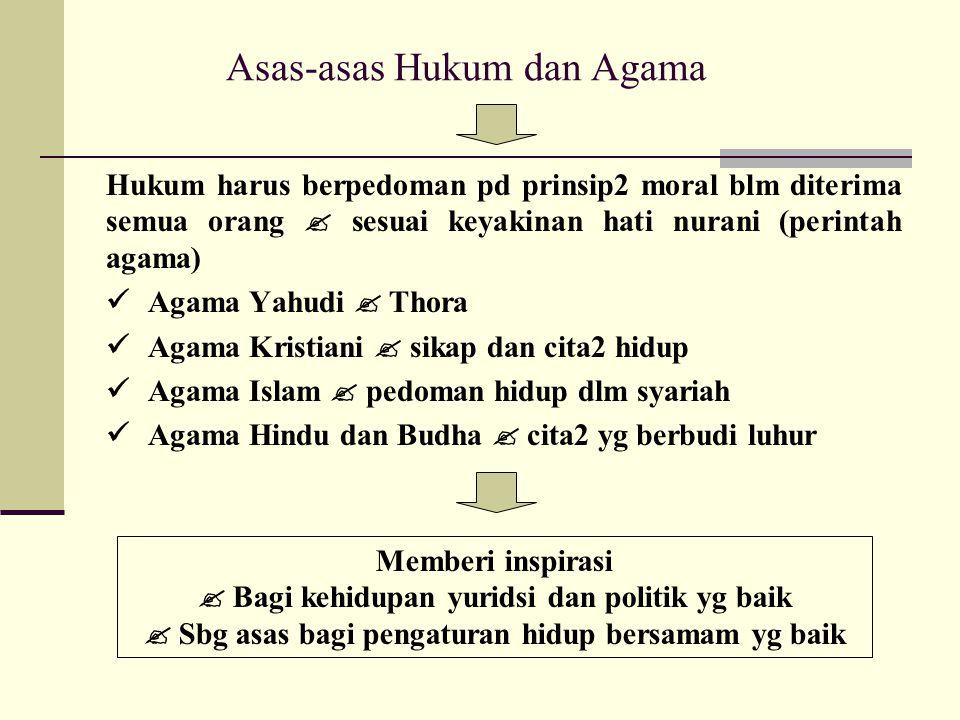 Asas-asas Hukum dan Agama