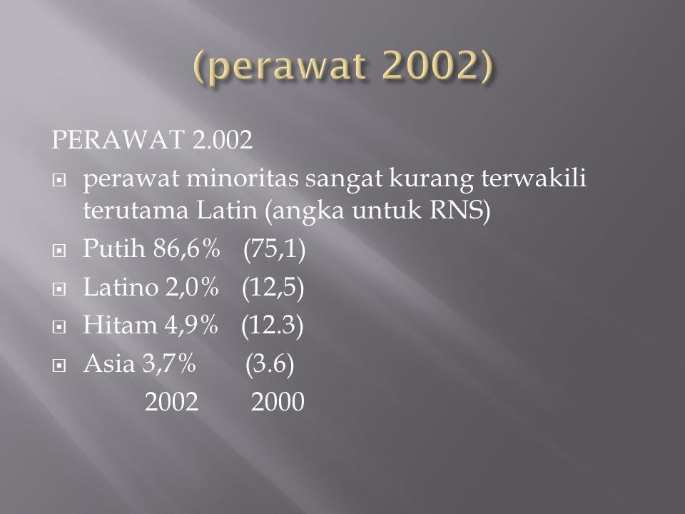 (perawat 2002) PERAWAT 2.002. perawat minoritas sangat kurang terwakili terutama Latin (angka untuk RNS)