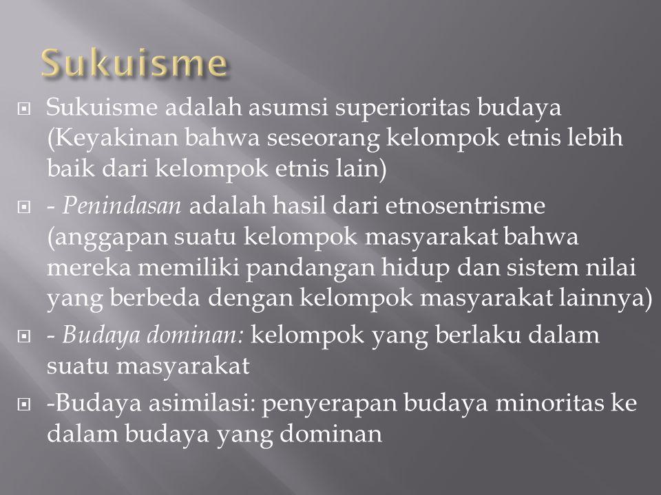 Sukuisme Sukuisme adalah asumsi superioritas budaya (Keyakinan bahwa seseorang kelompok etnis lebih baik dari kelompok etnis lain)