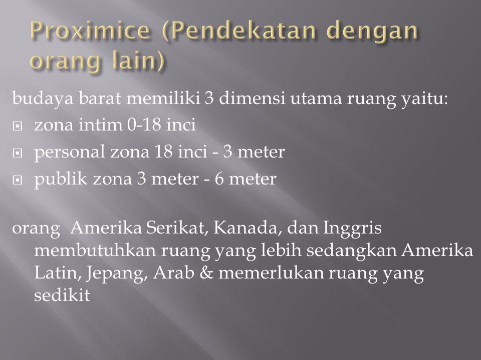 Proximice (Pendekatan dengan orang lain)