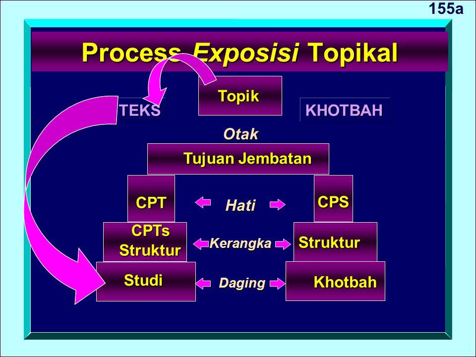 Process Exposisi Topikal