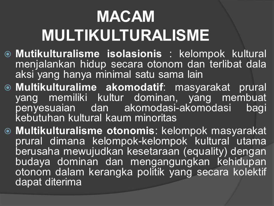 MACAM MULTIKULTURALISME
