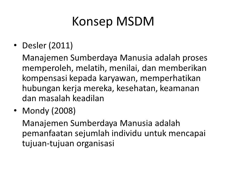 Konsep MSDM Desler (2011)