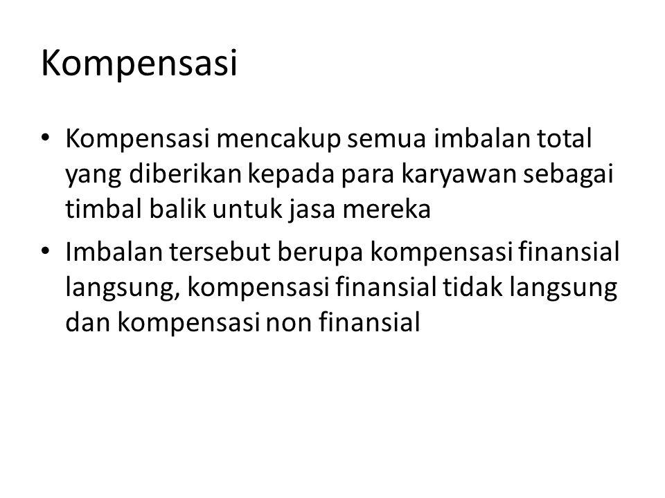 Kompensasi Kompensasi mencakup semua imbalan total yang diberikan kepada para karyawan sebagai timbal balik untuk jasa mereka.