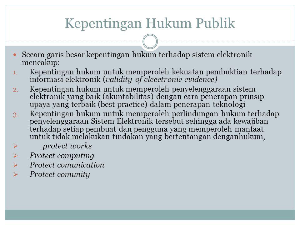 Kepentingan Hukum Publik