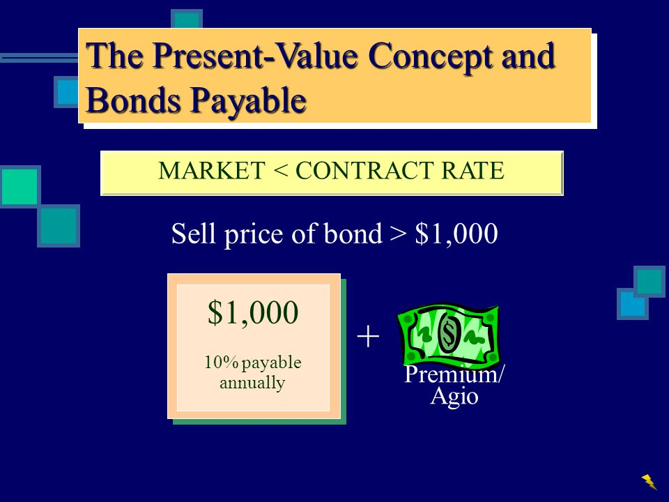 + The Present-Value Concept and Bonds Payable $1,000