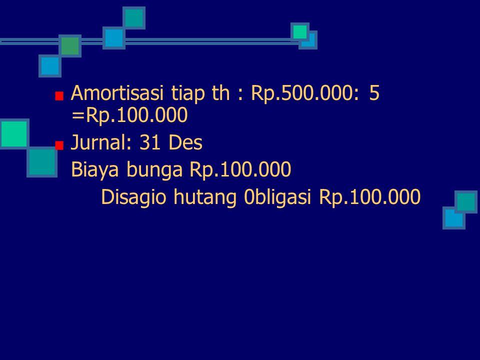 Amortisasi tiap th : Rp.500.000: 5 =Rp.100.000