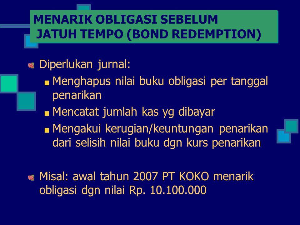 MENARIK OBLIGASI SEBELUM JATUH TEMPO (BOND REDEMPTION)