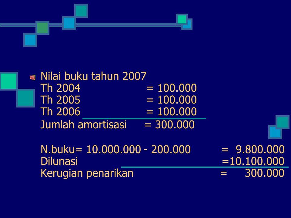Nilai buku tahun 2007 Th 2004 = 100.000. Th 2005 = 100.000. Th 2006 = 100.000. Jumlah amortisasi = 300.000.