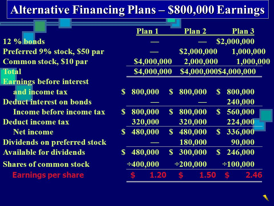 Alternative Financing Plans – $800,000 Earnings