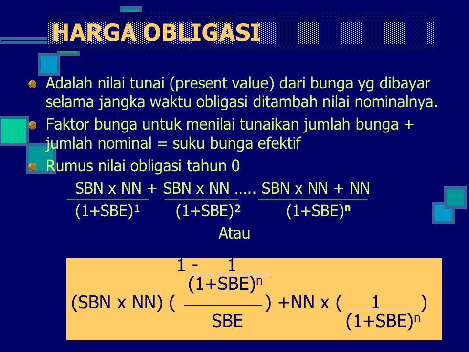 HARGA OBLIGASI 1 - 1 (1+SBE)n (SBN x NN) ( ) +NN x ( 1 ) SBE (1+SBE)n