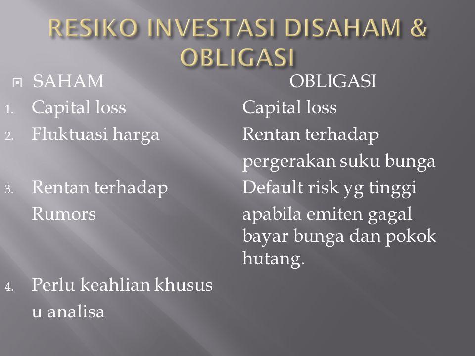 RESIKO INVESTASI DISAHAM & OBLIGASI