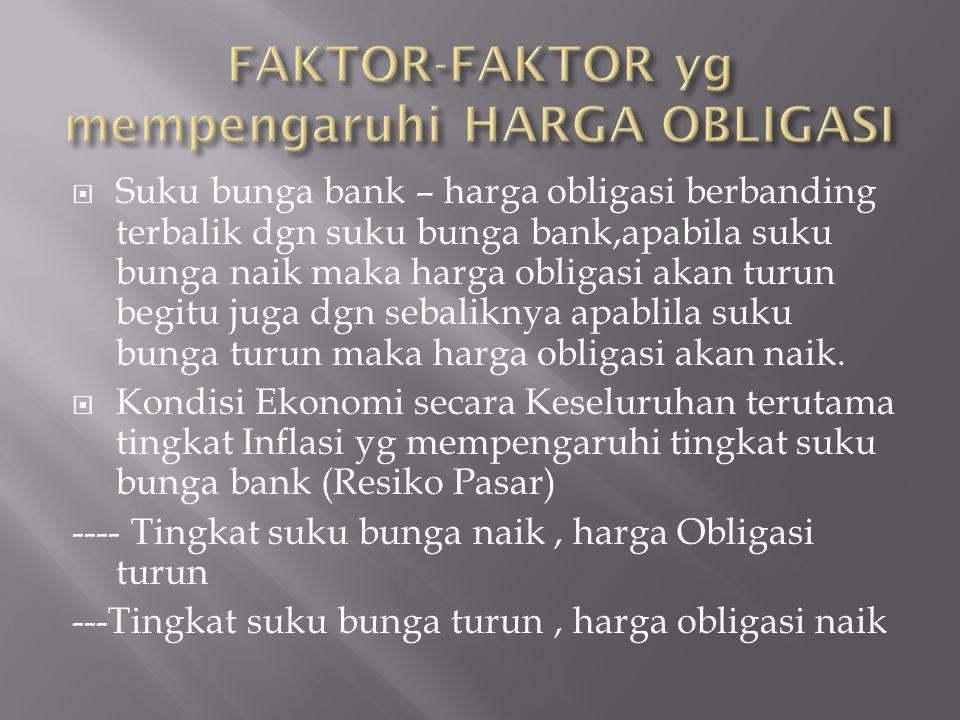 FAKTOR-FAKTOR yg mempengaruhi HARGA OBLIGASI