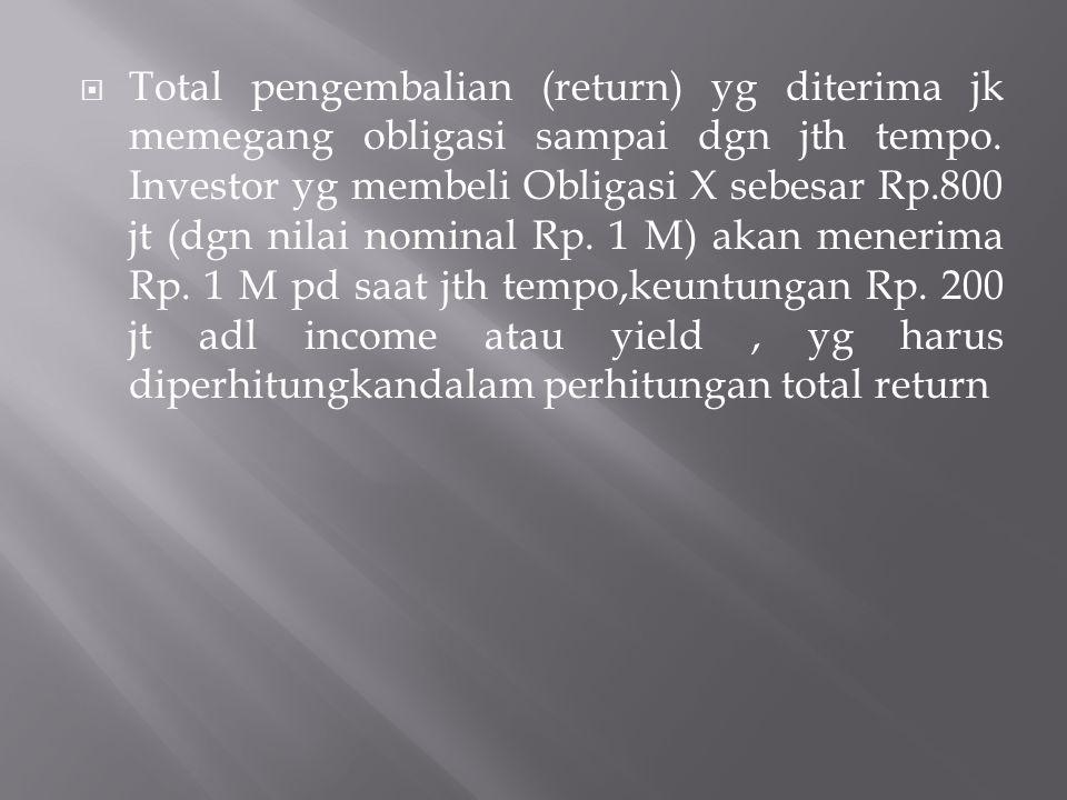 Total pengembalian (return) yg diterima jk memegang obligasi sampai dgn jth tempo.