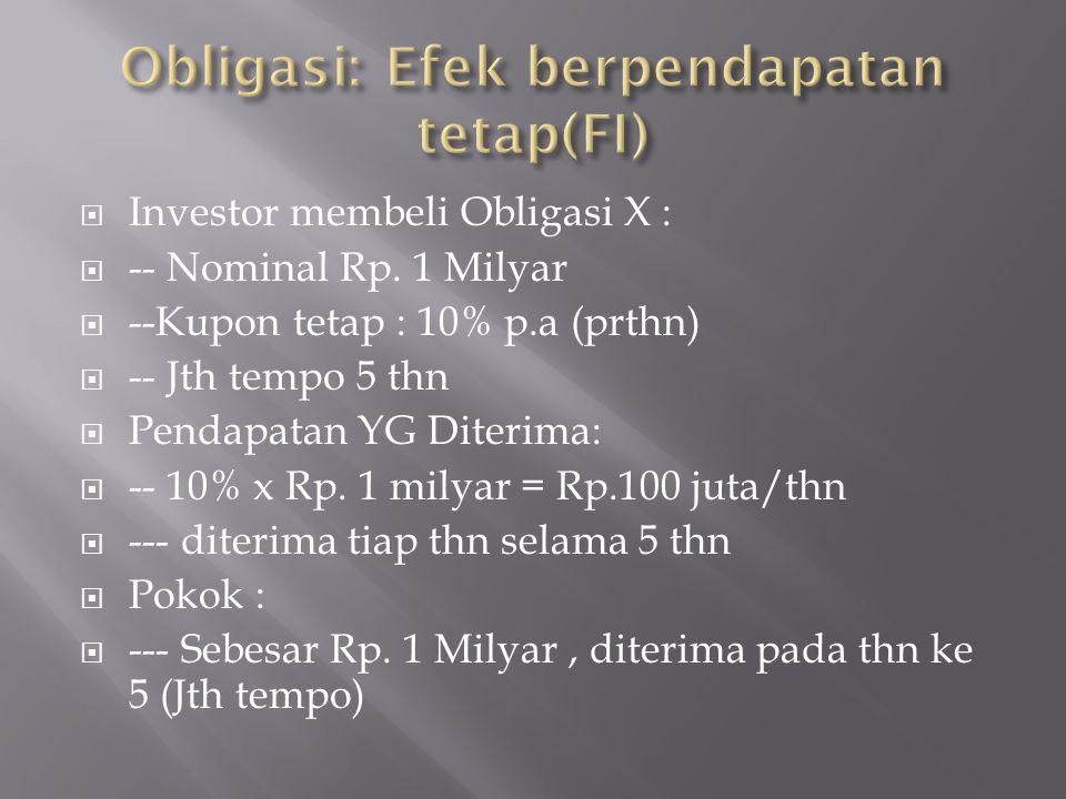 Obligasi: Efek berpendapatan tetap(FI)