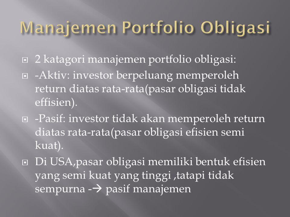 Manajemen Portfolio Obligasi
