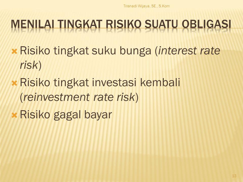Menilai Tingkat Risiko Suatu Obligasi