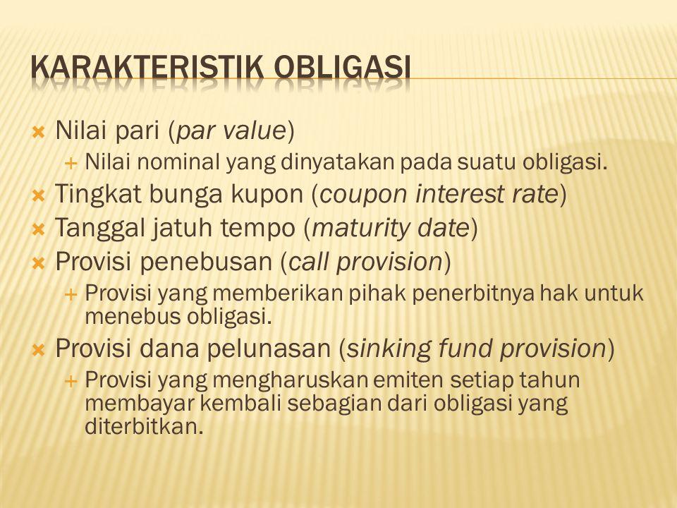 Karakteristik Obligasi
