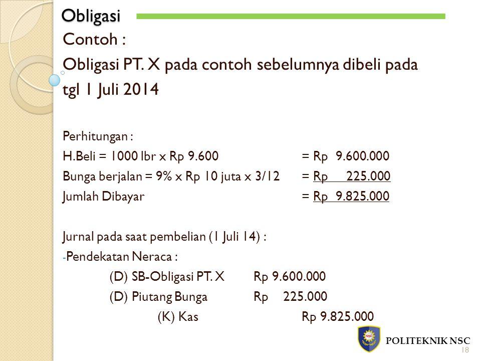Obligasi Contoh : Obligasi PT. X pada contoh sebelumnya dibeli pada