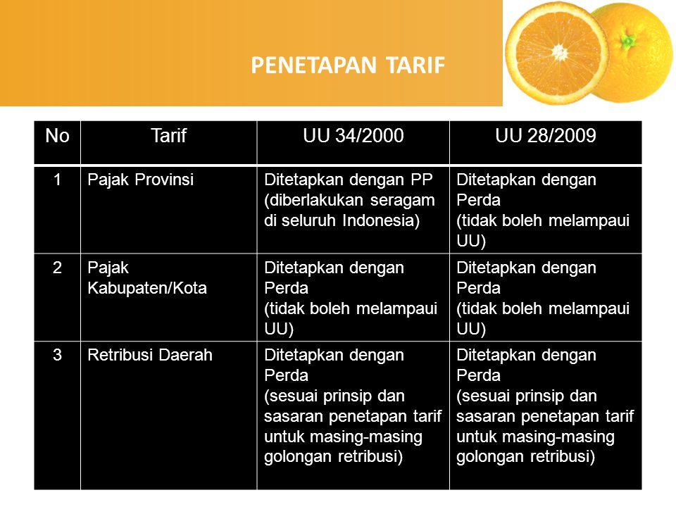 PENETAPAN TARIF No Tarif UU 34/2000 UU 28/2009 1 Pajak Provinsi