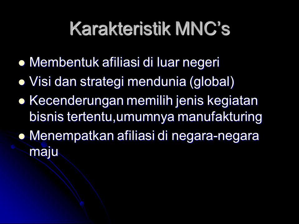 Karakteristik MNC's Membentuk afiliasi di luar negeri