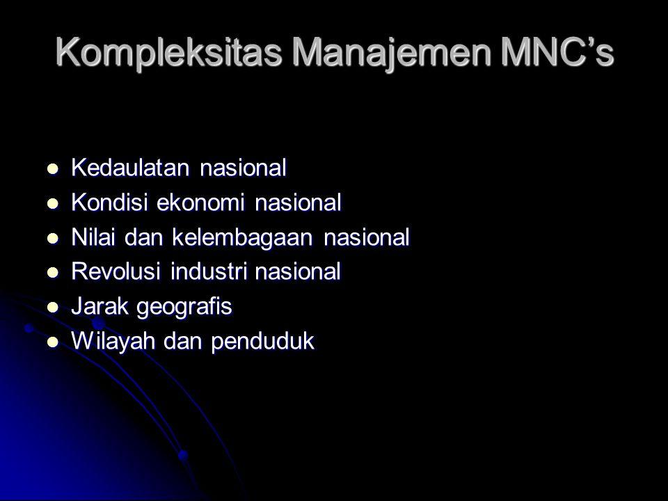 Kompleksitas Manajemen MNC's
