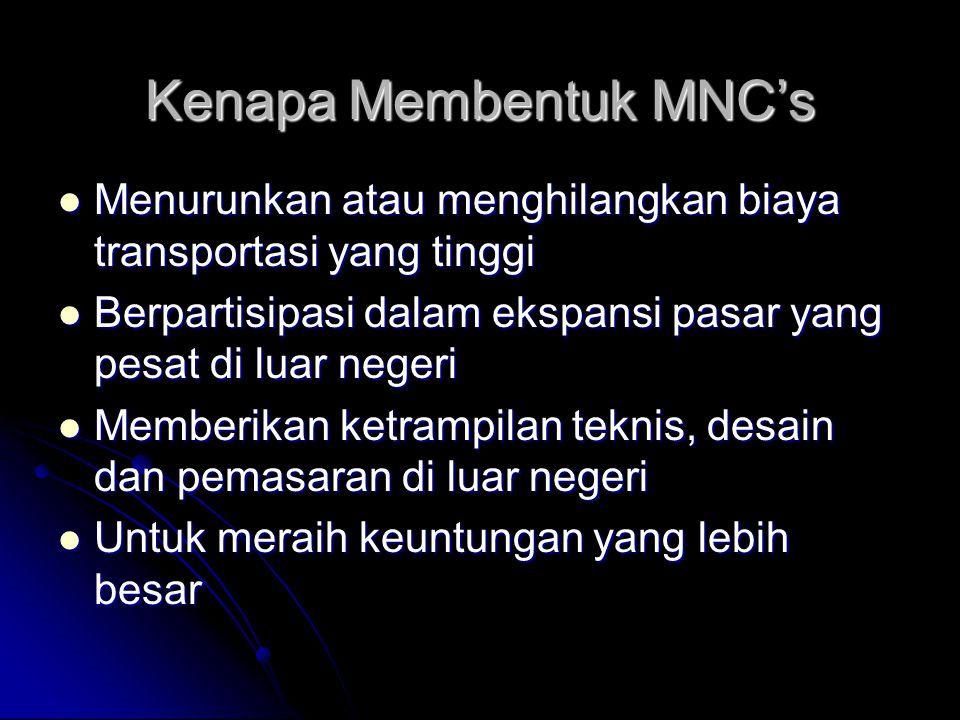 Kenapa Membentuk MNC's
