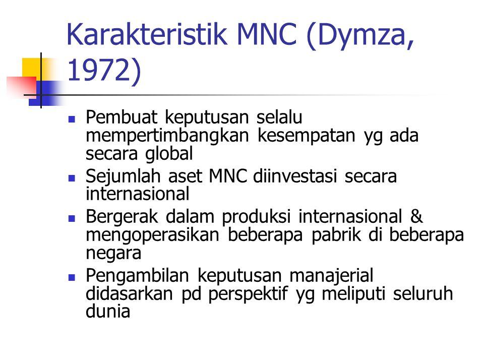 Karakteristik MNC (Dymza, 1972)