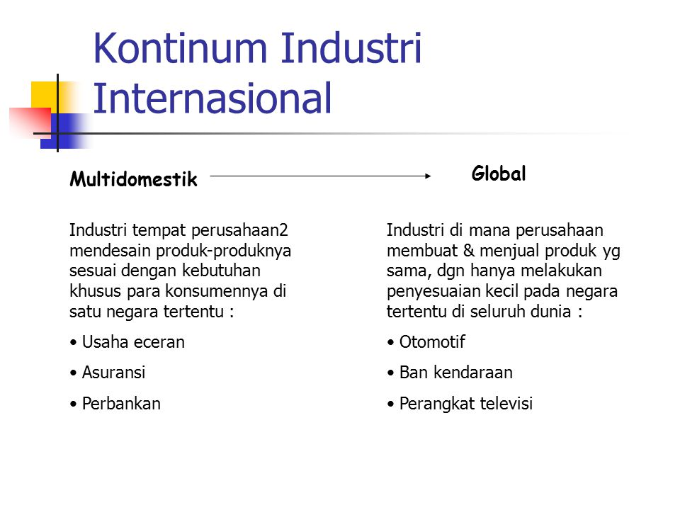 Kontinum Industri Internasional