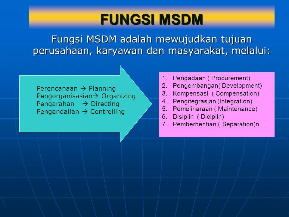 FUNGSI MSDM Fungsi MSDM adalah mewujudkan tujuan perusahaan, karyawan dan masyarakat, melalui: Pengadaan ( Procurement)