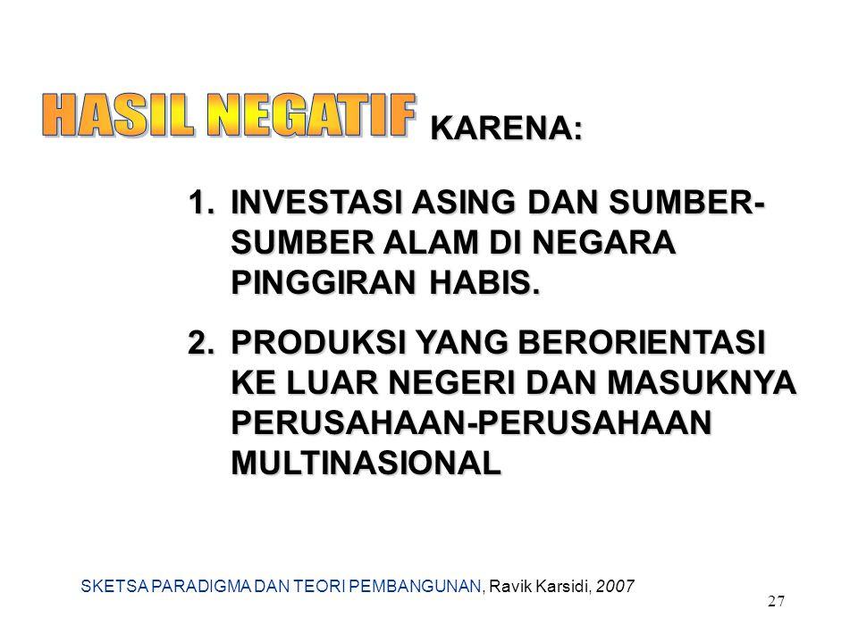 HASIL NEGATIF KARENA: INVESTASI ASING DAN SUMBER-SUMBER ALAM DI NEGARA PINGGIRAN HABIS.
