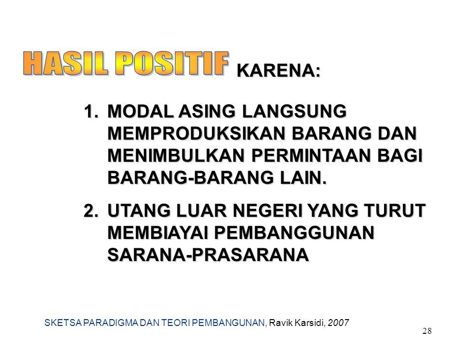 HASIL POSITIF KARENA: MODAL ASING LANGSUNG MEMPRODUKSIKAN BARANG DAN MENIMBULKAN PERMINTAAN BAGI BARANG-BARANG LAIN.