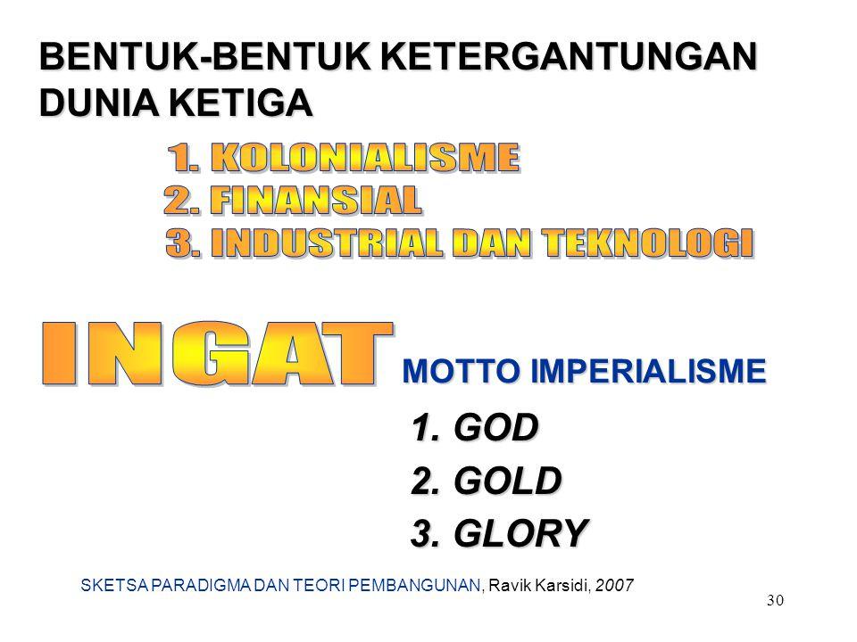 3. INDUSTRIAL DAN TEKNOLOGI