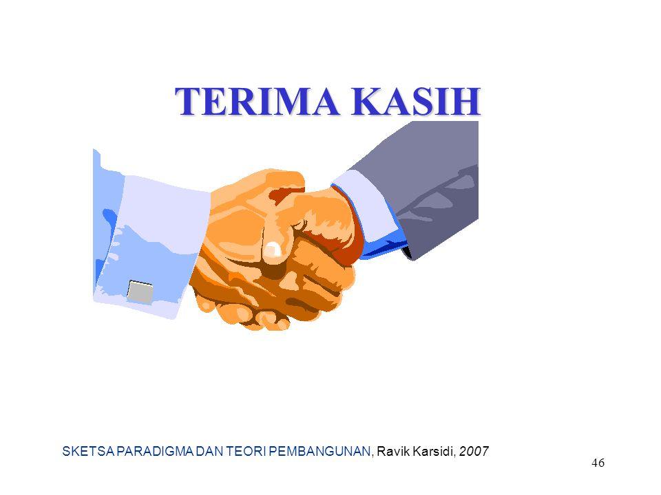 TERIMA KASIH SKETSA PARADIGMA DAN TEORI PEMBANGUNAN, Ravik Karsidi, 2007
