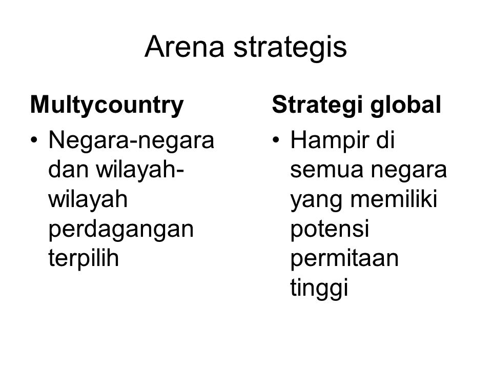 Arena strategis Multycountry