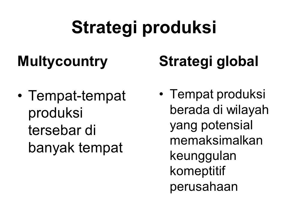 Strategi produksi Multycountry