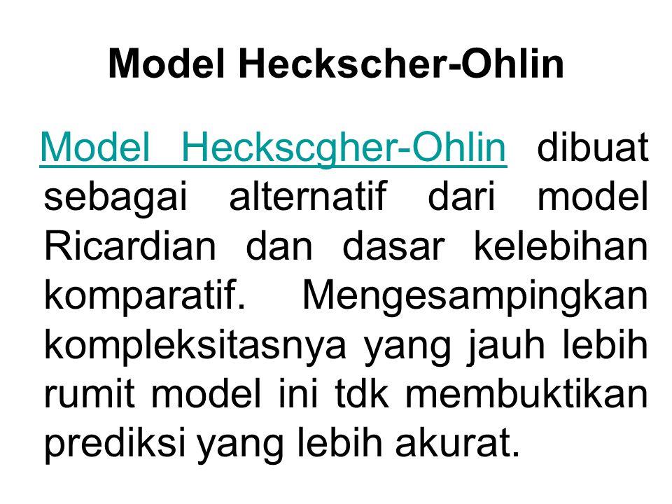 Model Heckscher-Ohlin