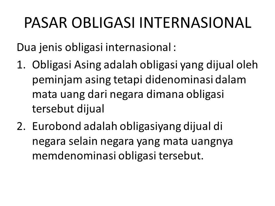 PASAR OBLIGASI INTERNASIONAL