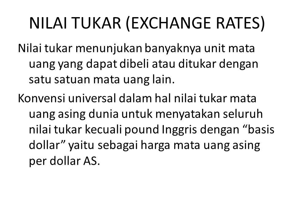 NILAI TUKAR (EXCHANGE RATES)