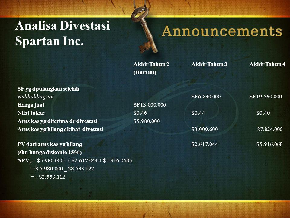 Analisa Divestasi Spartan Inc.