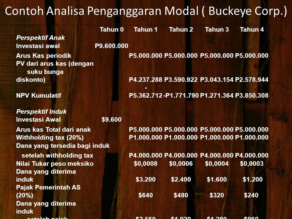 Contoh Analisa Penganggaran Modal ( Buckeye Corp.)