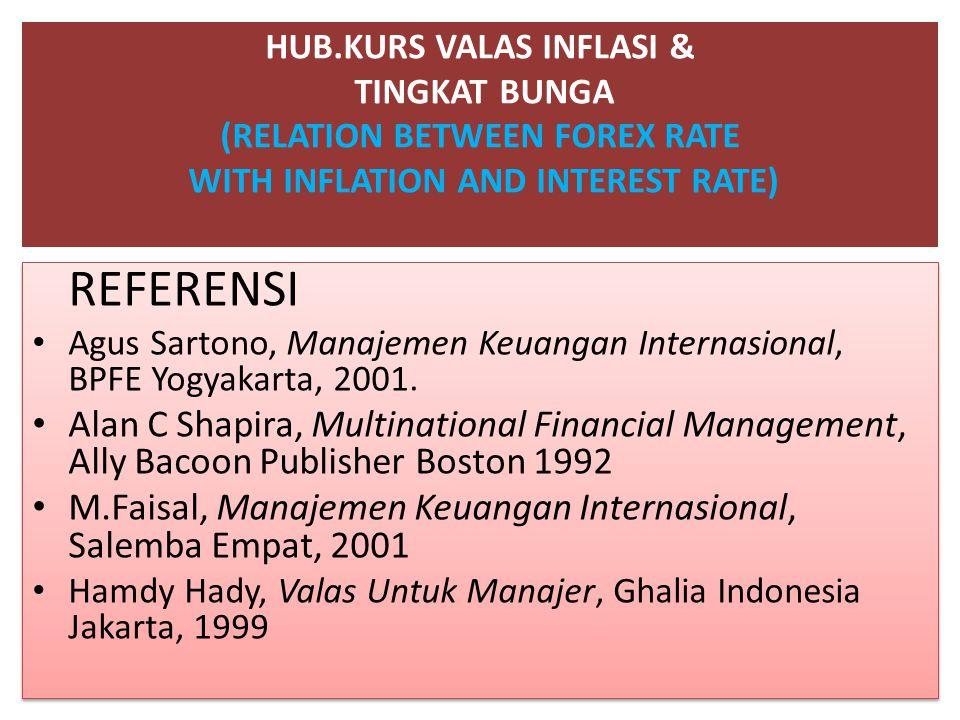 M.Faisal, Manajemen Keuangan Internasional, Salemba Empat, 2001