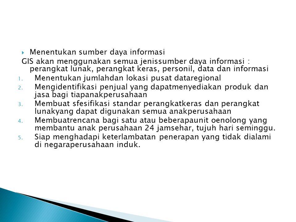 Menentukan sumber daya informasi
