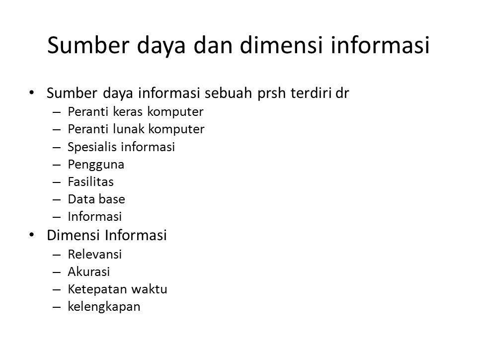 Sumber daya dan dimensi informasi