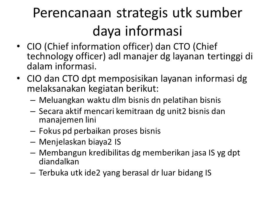 Perencanaan strategis utk sumber daya informasi